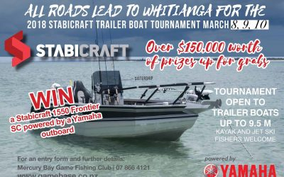 Stabicraft Trailer Boat Tournament 2018
